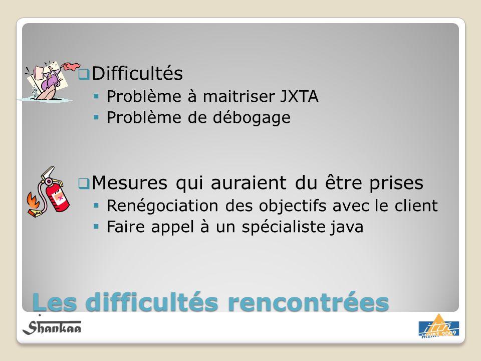 Les difficultés rencontrées Difficultés Problème à maitriser JXTA Problème de débogage Mesures qui auraient du être prises Renégociation des objectifs