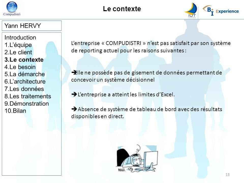 Le contexte Lentreprise « COMPUDISTRI » nest pas satisfait par son système de reporting actuel pour les raisons suivantes : Elle ne possède pas de gisement de données permettant de concevoir un système décisionnel Lentreprise a atteint les limites dExcel.