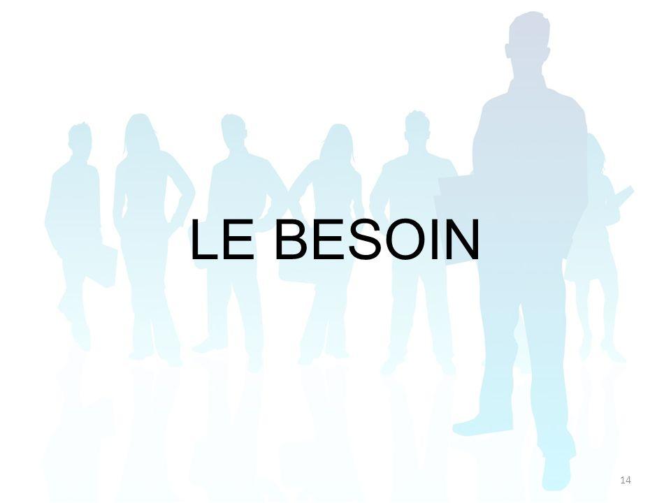 LE BESOIN 14