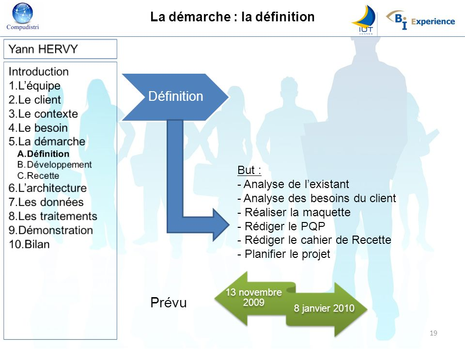 La démarche : la définition 19 Définition But : - Analyse de lexistant - Analyse des besoins du client - Réaliser la maquette - Rédiger le PQP - Rédiger le cahier de Recette - Planifier le projet 13 novembre 2009 8 janvier 2010 Prévu