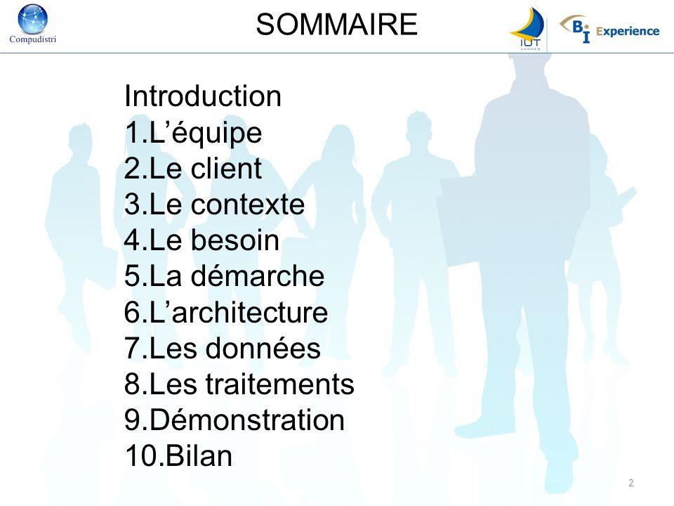 SOMMAIRE 2 Introduction 1.Léquipe 2.Le client 3.Le contexte 4.Le besoin 5.La démarche 6.Larchitecture 7.Les données 8.Les traitements 9.Démonstration 10.Bilan