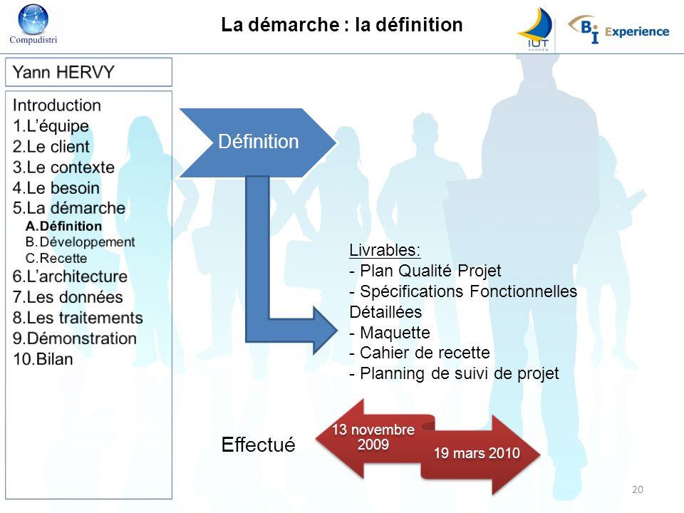 La démarche : la définition 20 Définition Livrables: - Plan Qualité Projet - Spécifications Fonctionnelles Détaillées - Maquette - Cahier de recette - Planning de suivi de projet 13 novembre 2009 19 mars 2010 Effectué
