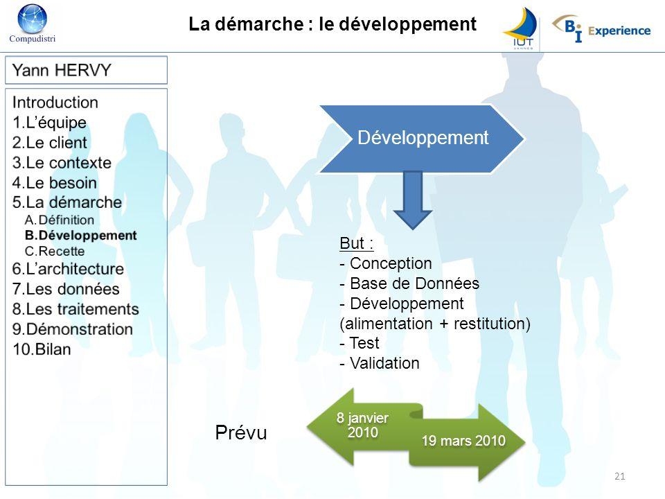 La démarche : le développement 21 Développement But : - Conception - Base de Données - Développement (alimentation + restitution) - Test - Validation 8 janvier 2010 19 mars 2010 Prévu