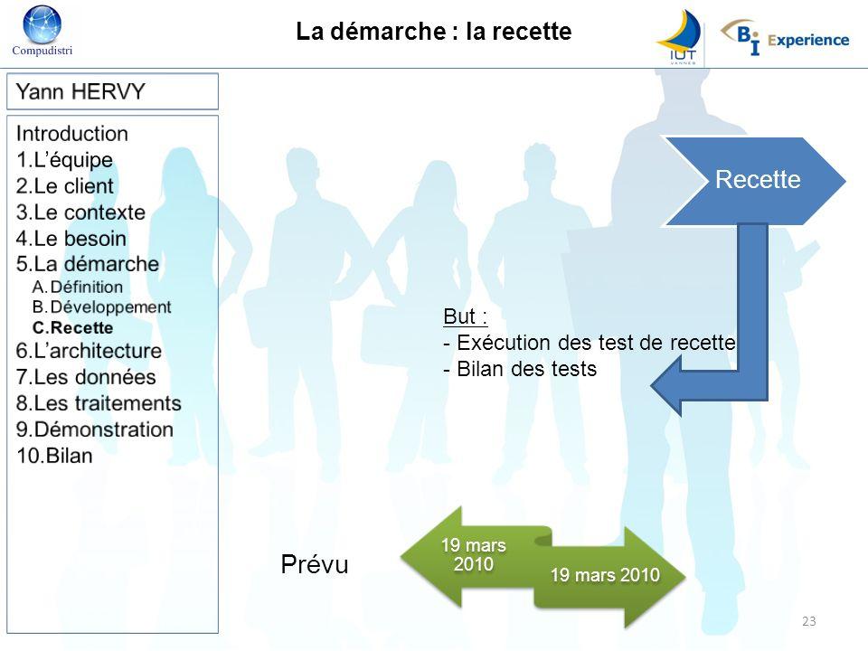 La démarche : la recette 23 Recette But : - Exécution des test de recette - Bilan des tests 19 mars 2010 Prévu