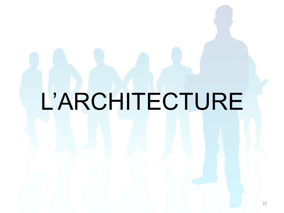 LARCHITECTURE 25