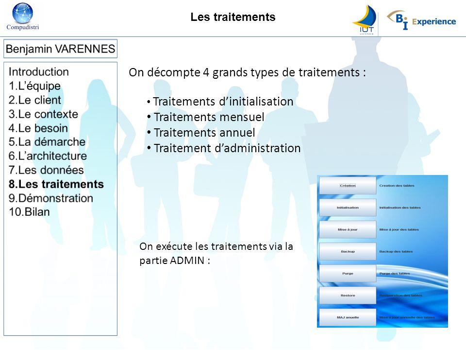 Les traitements On décompte 4 grands types de traitements : Traitements dinitialisation Traitements mensuel Traitements annuel Traitement dadministration On exécute les traitements via la partie ADMIN :