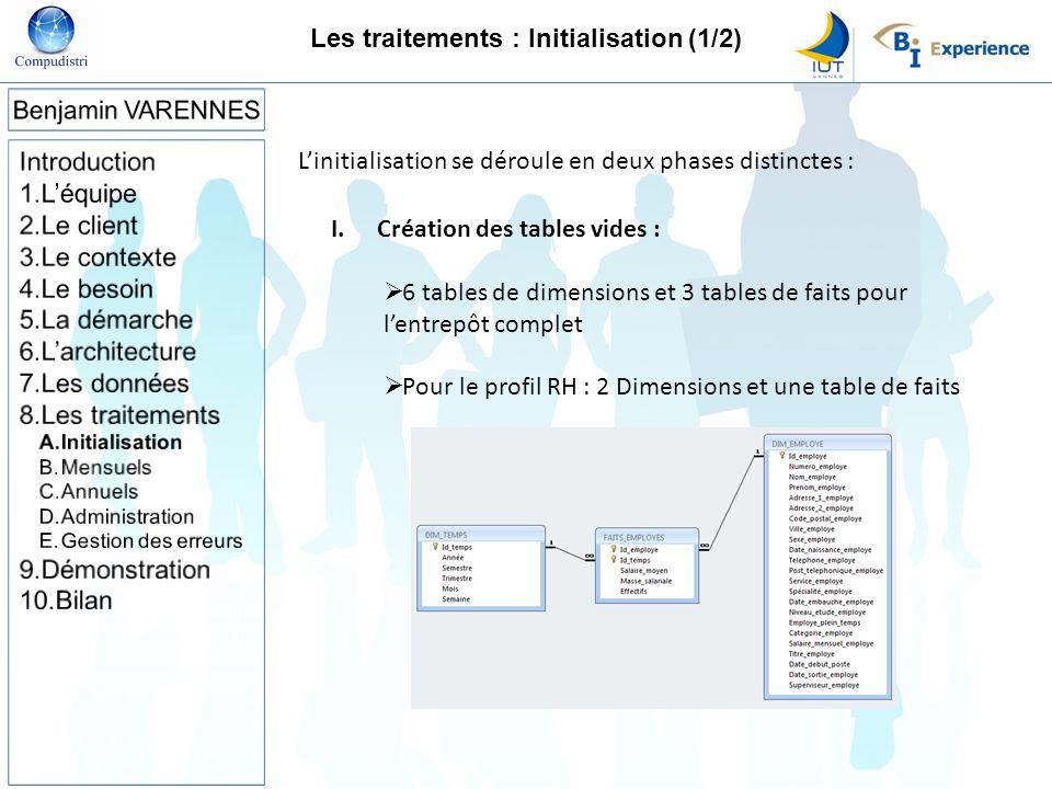 Les traitements : Initialisation (1/2) Linitialisation se déroule en deux phases distinctes : I.Création des tables vides : 6 tables de dimensions et 3 tables de faits pour lentrepôt complet Pour le profil RH : 2 Dimensions et une table de faits