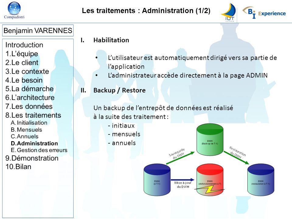 I.Habilitation Lutilisateur est automatiquement dirigé vers sa partie de lapplication Ladministrateur accède directement à la page ADMIN II.Backup / Restore Un backup de lentrepôt de données est réalisé à la suite des traitement : - initiaux - mensuels - annuels Les traitements : Administration (1/2)