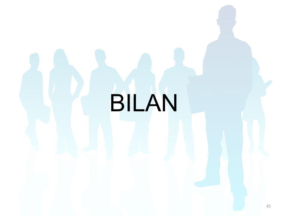 BILAN 45