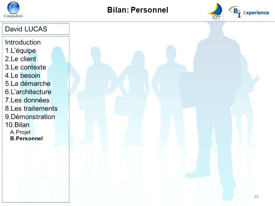 Bilan: Personnel 49