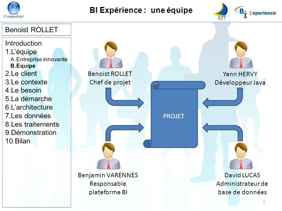 BI Expérience : une équipe Benoist ROLLET Chef de projet Benjamin VARENNES Responsable plateforme BI David LUCAS Administrateur de base de données Yann HERVY Développeur Java PROJET 5