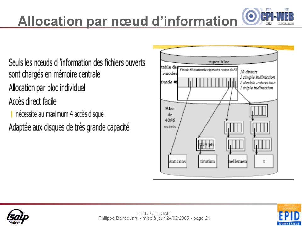 EPID-CPI-ISAIP Philippe Bancquart - mise à jour 24/02/2005 - page 21 Allocation par nœud dinformation