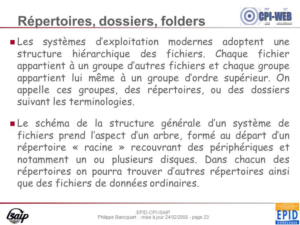 EPID-CPI-ISAIP Philippe Bancquart - mise à jour 24/02/2005 - page 23 Répertoires, dossiers, folders Les systèmes dexploitation modernes adoptent une s