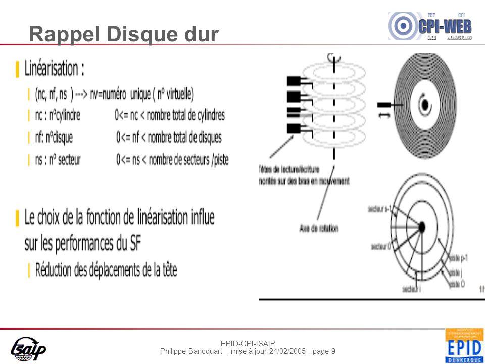 EPID-CPI-ISAIP Philippe Bancquart - mise à jour 24/02/2005 - page 20 Méthode sous unix
