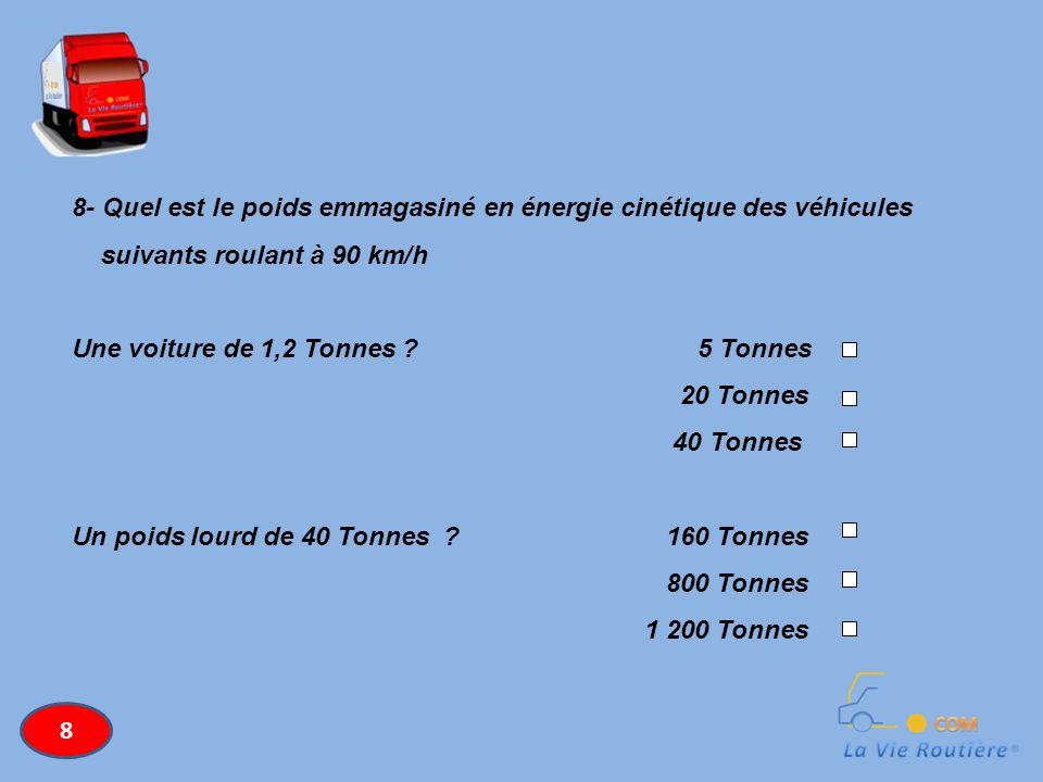 8- Quel est le poids emmagasiné en énergie cinétique des véhicules suivant s roulant à 90 km/h Une voiture de 1,2 Tonnes5 Tonnes 20 Tonnes Un poids lourd de 40 Tonnes 160 Tonnes 800 Tonnes 40 Tonnes 1 200 Tonnes 8