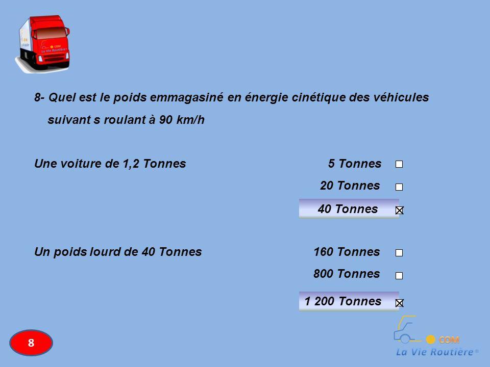 8- Quel est le poids emmagasiné en énergie cinétique des véhicules suivant s roulant à 90 km/h Une voiture de 1,2 Tonnes5 Tonnes 20 Tonnes Un poids lo