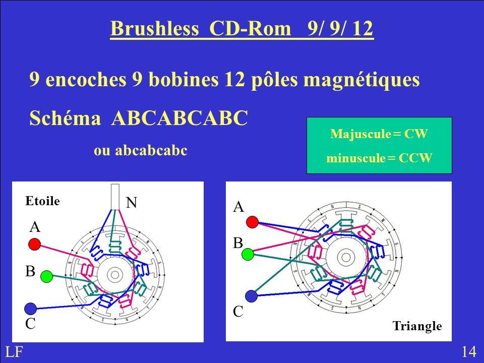Brushless CD-Rom 9/ 9/ 12 9 encoches 9 bobines 12 pôles magnétiques Schéma ABCABCABC ou abcabcabc 14 Majuscule = CW minuscule = CCW N A C B A C B Etoi