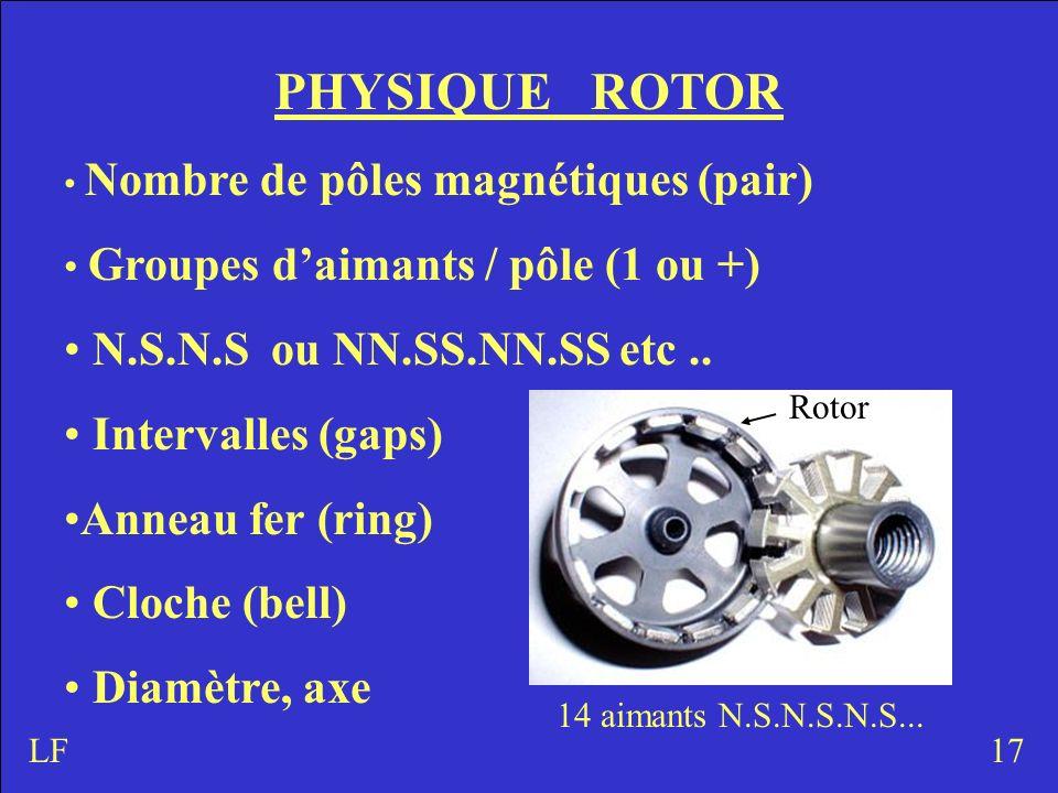 PHYSIQUE ROTOR Nombre de pôles magnétiques (pair) Groupes daimants / pôle (1 ou +) N.S.N.S ou NN.SS.NN.SS etc.. Intervalles (gaps) Anneau fer (ring) C