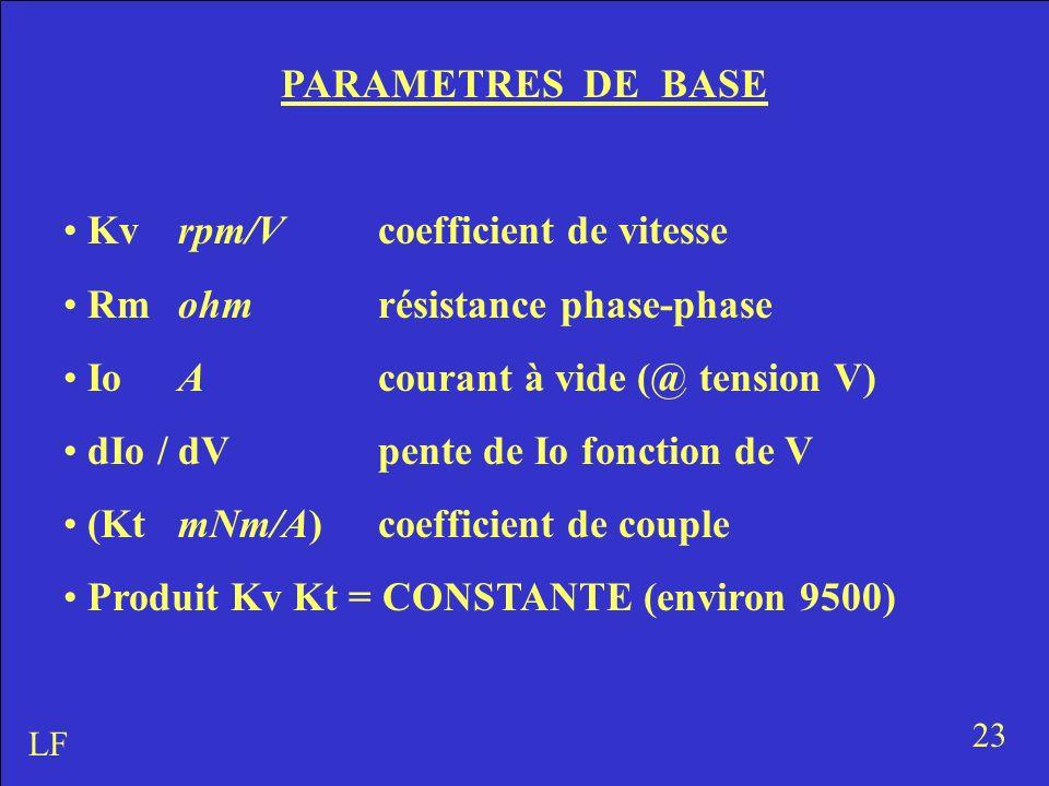 PARAMETRES DE BASE Kv rpm/Vcoefficient de vitesse Rm ohmrésistance phase-phase Io Acourant à vide (@ tension V) dIo / dVpente de Io fonction de V (Kt