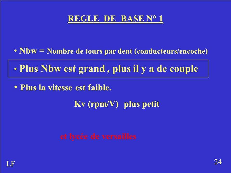 REGLE DE BASE N° 1 Nbw = Nombre de tours par dent (conducteurs/encoche) Plus Nbw est grand, plus il y a de couple Plus la vitesse est faible. Kv (rpm/