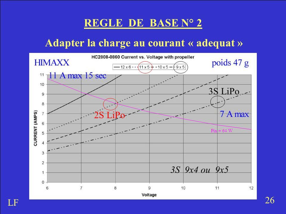 REGLE DE BASE N° 2 Adapter la charge au courant « adequat » 26 LF 2S LiPo 3S 9x4 ou 9x5 3S LiPo Pin = 64 W