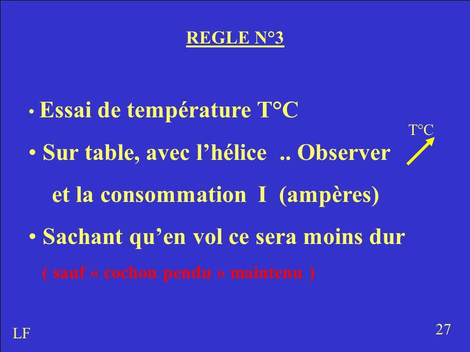 REGLE N°3 Essai de température T°C Sur table, avec lhélice.. Observer et la consommation I (ampères) Sachant quen vol ce sera moins dur ( sauf « cocho