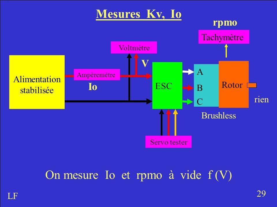 Mesures Kv, Io 29 LF On mesure Io et rpmo à vide f (V) A B C Alimentation stabilisée Voltmètre Tachymètre Brushless Rotor ESC Servo tester Ampèremètre