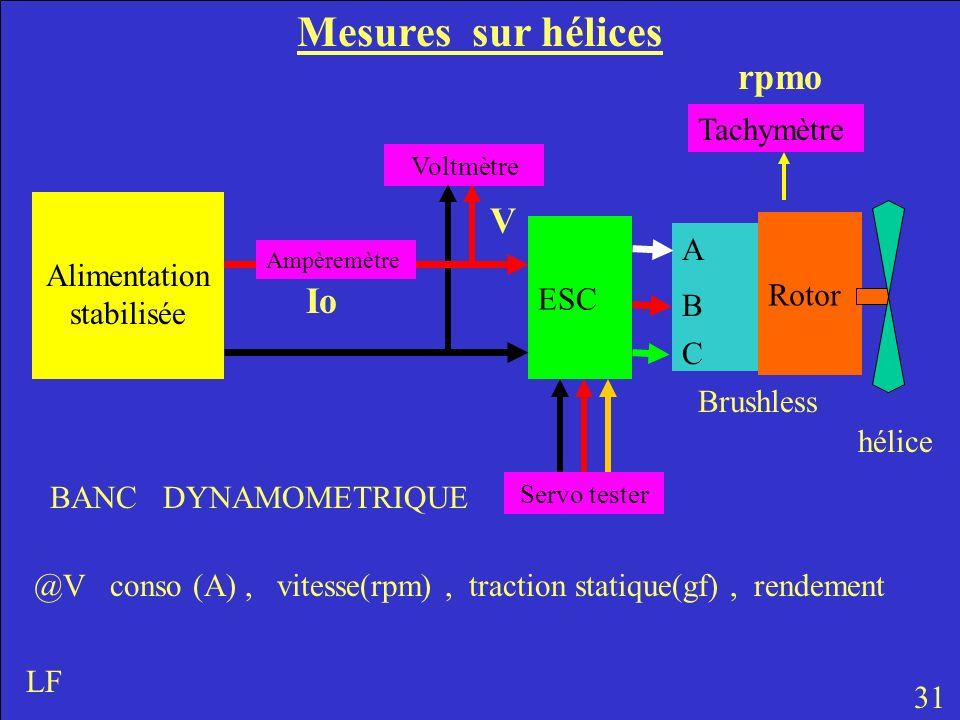 Mesures sur hélices 31 LF A B C Alimentation stabilisée Voltmètre Tachymètre Brushless Rotor ESC Servo tester Ampèremètre V Io rpmo hélice @V conso (A