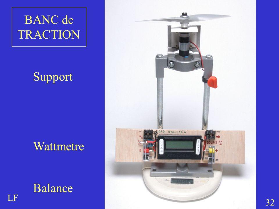 32 LF Balance Wattmetre Support BANC de TRACTION