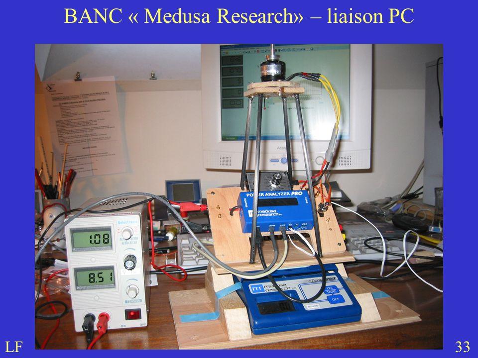 33LF BANC « Medusa Research» – liaison PC