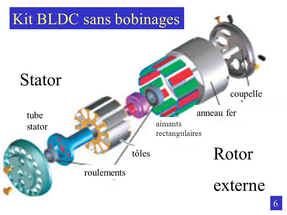 Stator Rotor externe tôles roulements aimants rectangulaires anneau fer coupelle tube stator Kit BLDC sans bobinages 6