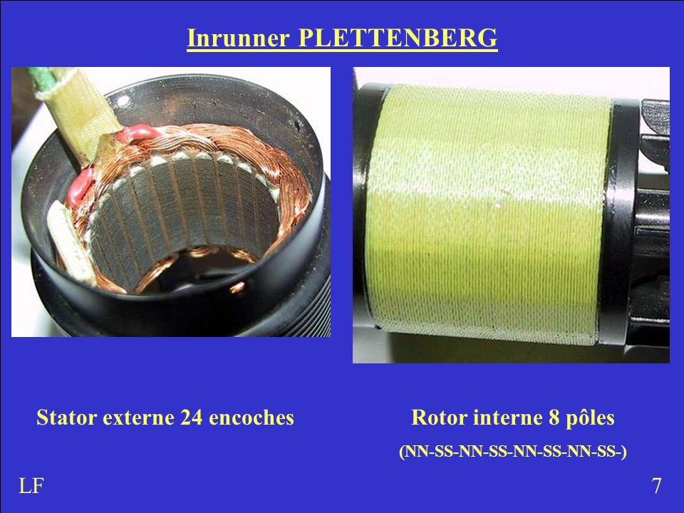 7LF Inrunner PLETTENBERG Stator externe 24 encochesRotor interne 8 pôles (NN-SS-NN-SS-NN-SS-NN-SS-)