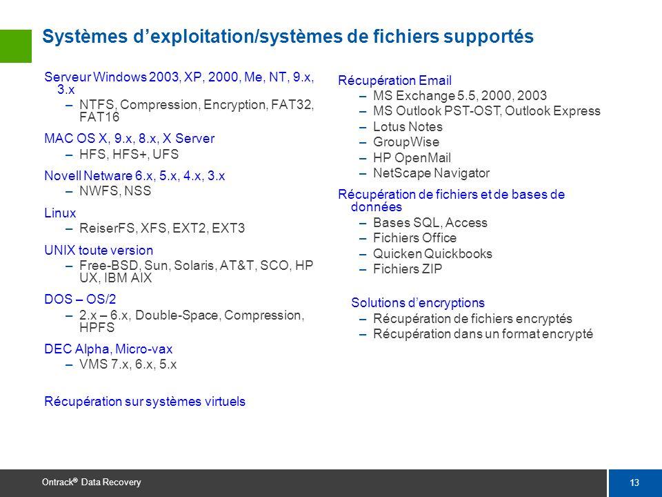 13 Ontrack ® Data Recovery Systèmes dexploitation/systèmes de fichiers supportés Serveur Windows 2003, XP, 2000, Me, NT, 9.x, 3.x –NTFS, Compression,