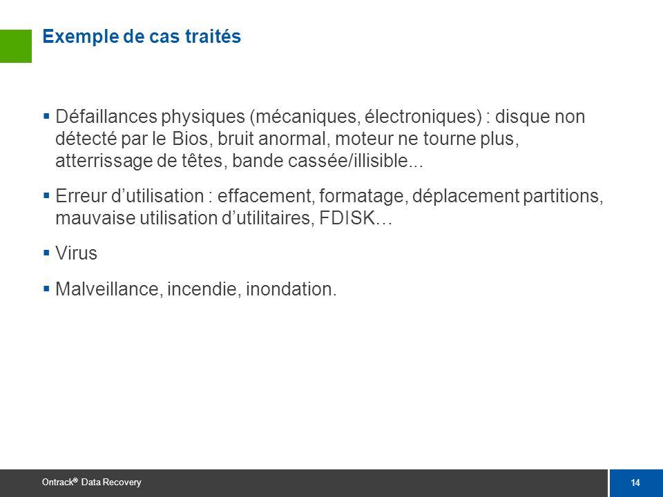 14 Ontrack ® Data Recovery Exemple de cas traités Défaillances physiques (mécaniques, électroniques) : disque non détecté par le Bios, bruit anormal,