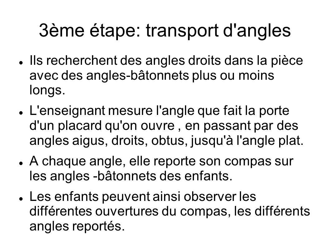 3ème étape: transport d'angles Ils recherchent des angles droits dans la pièce avec des angles-bâtonnets plus ou moins longs. L'enseignant mesure l'an