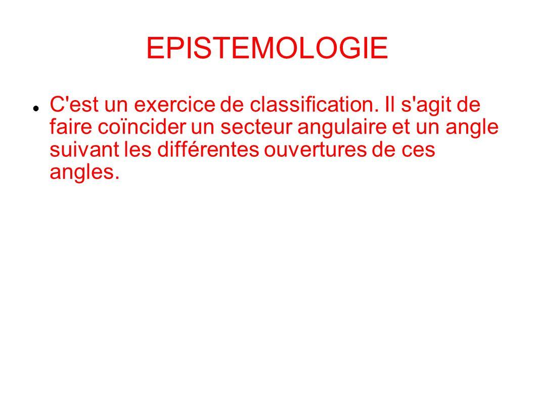 EPISTEMOLOGIE C'est un exercice de classification. Il s'agit de faire coïncider un secteur angulaire et un angle suivant les différentes ouvertures de