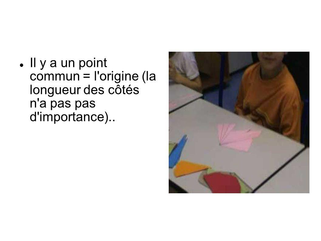 Il y a un point commun = l origine (la longueur des côtés n a pas pas d importance)..