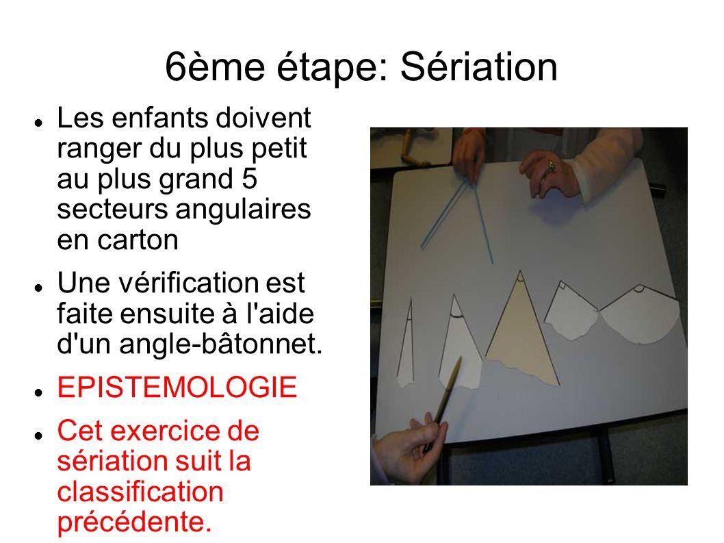 6ème étape: Sériation Les enfants doivent ranger du plus petit au plus grand 5 secteurs angulaires en carton Une vérification est faite ensuite à l aide d un angle-bâtonnet.