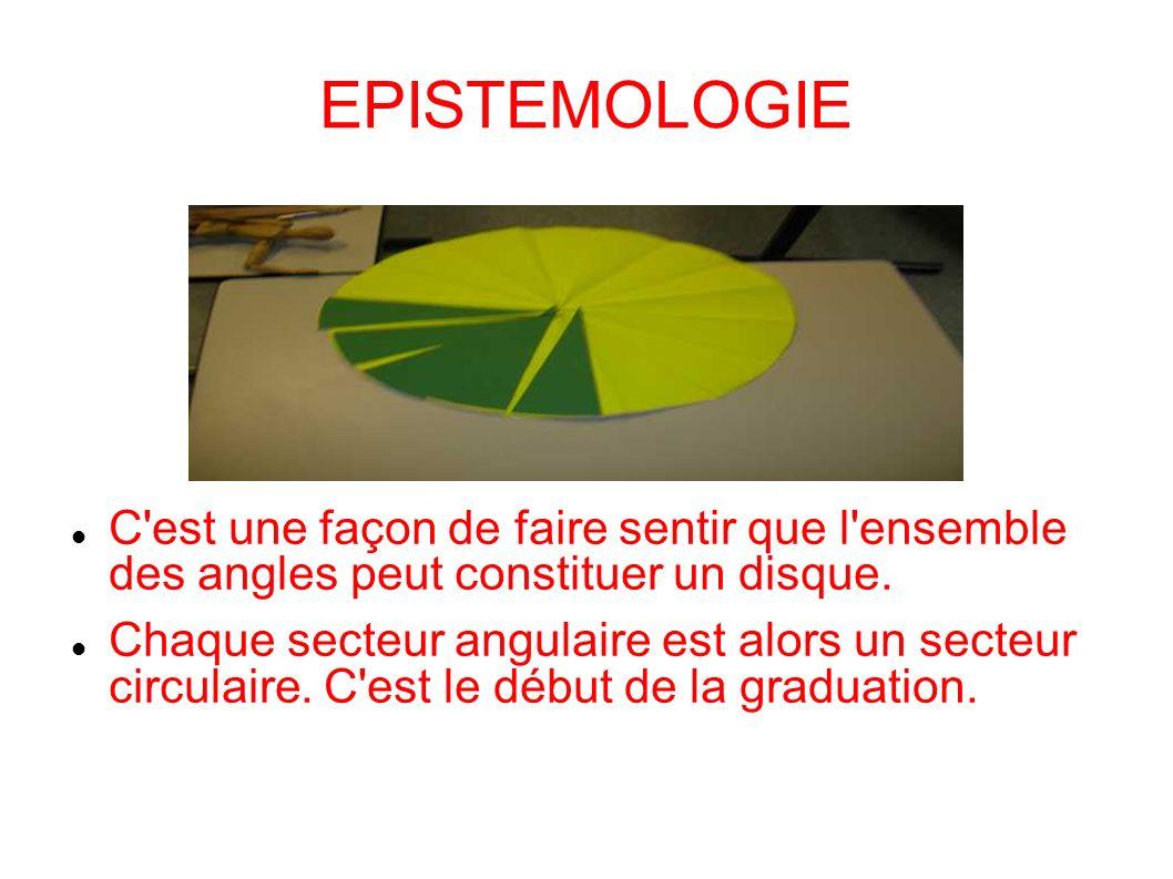 EPISTEMOLOGIE C'est une façon de faire sentir que l'ensemble des angles peut constituer un disque. Chaque secteur angulaire est alors un secteur circu