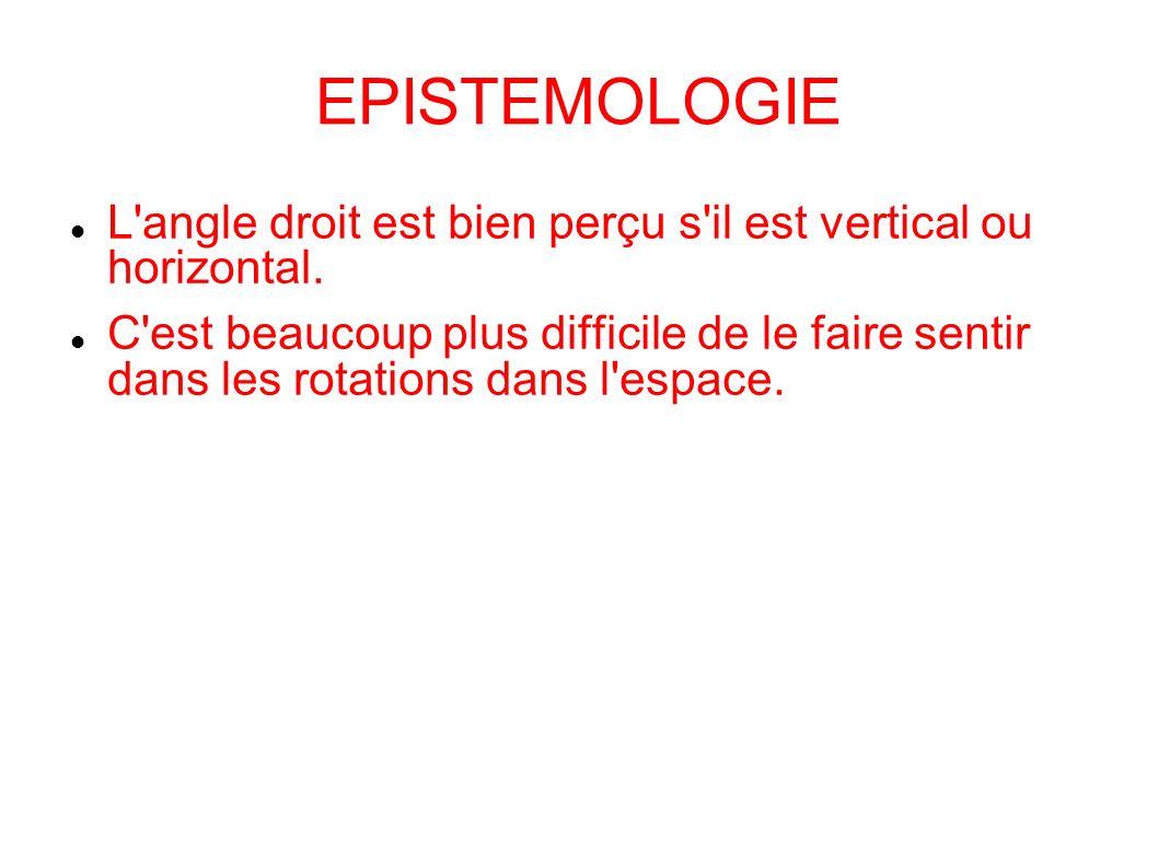 EPISTEMOLOGIE L'angle droit est bien perçu s'il est vertical ou horizontal. C'est beaucoup plus difficile de le faire sentir dans les rotations dans l
