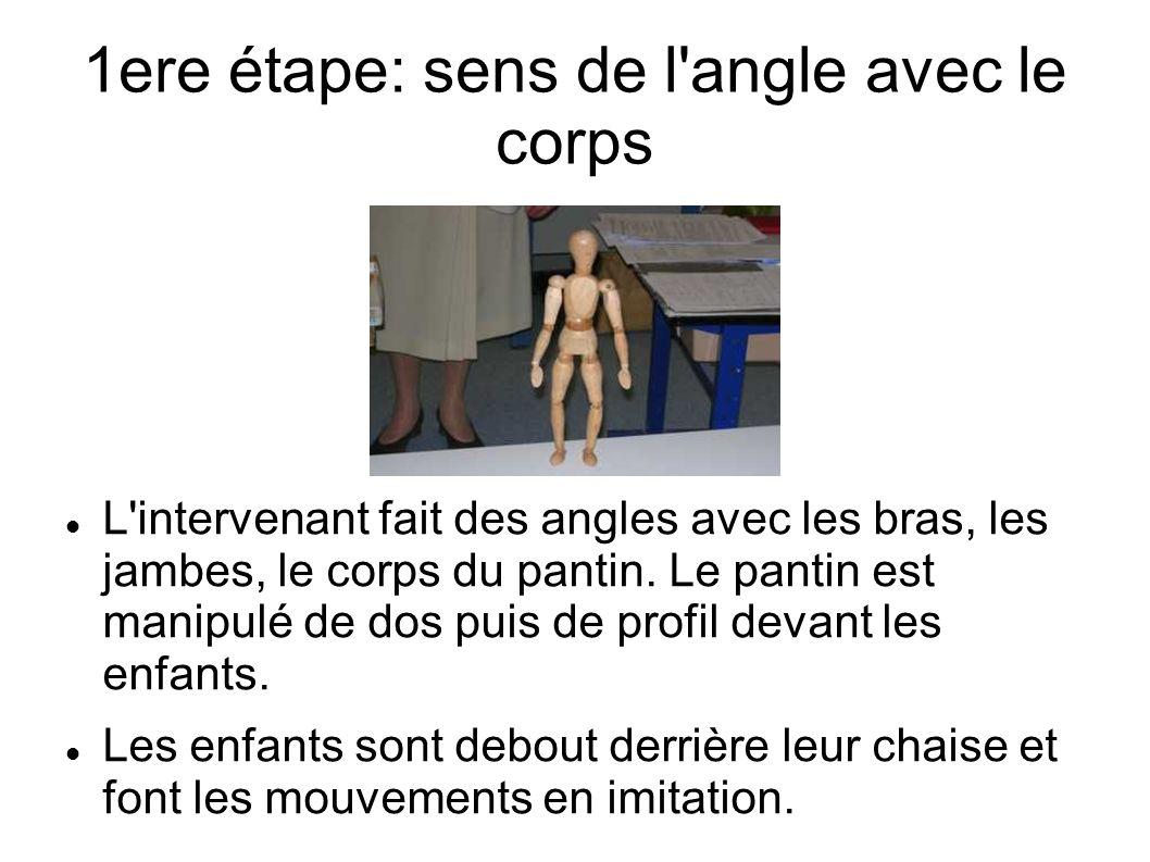 1ere étape: sens de l'angle avec le corps L'intervenant fait des angles avec les bras, les jambes, le corps du pantin. Le pantin est manipulé de dos p