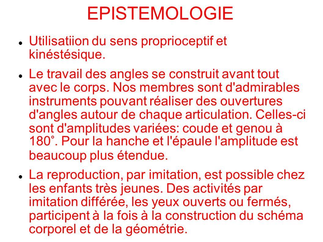 EPISTEMOLOGIE Utilisatiion du sens proprioceptif et kinéstésique. Le travail des angles se construit avant tout avec le corps. Nos membres sont d'admi