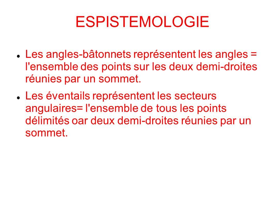 ESPISTEMOLOGIE Les angles-bâtonnets représentent les angles = l'ensemble des points sur les deux demi-droites réunies par un sommet. Les éventails rep