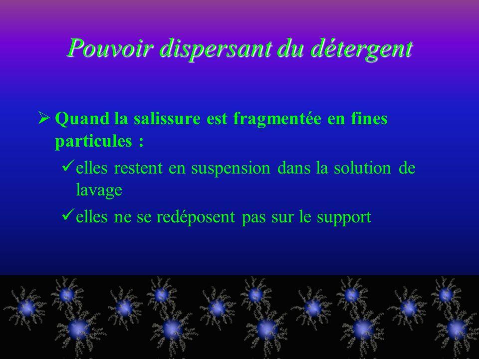 15 Pouvoir émulsifiant du détergent Quand la solution de détergent a pénétré la salissure, elle va la fragmenter en fines particules salissure Solutio