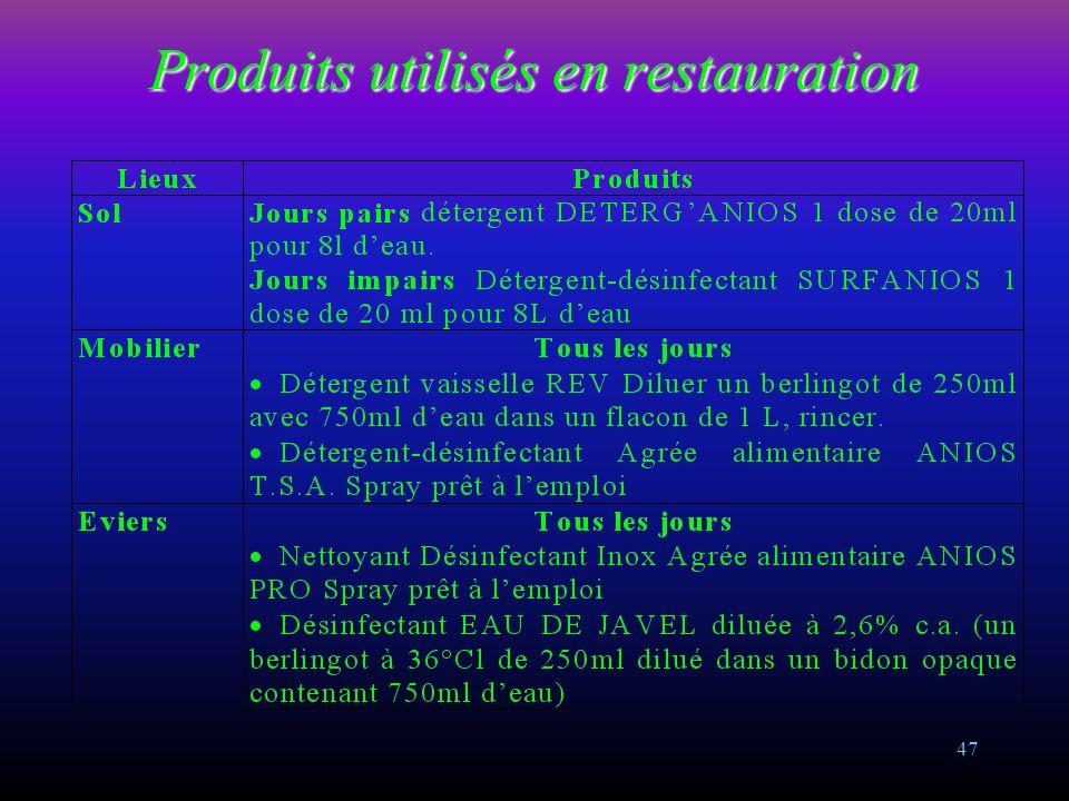 46 ENTRETIEN DU MATÉRIEL DE RESTAURATION Tous les matins, contrôler la température à lintérieur du réfrigérateur et la noter sur la fiche de suivi. Ne