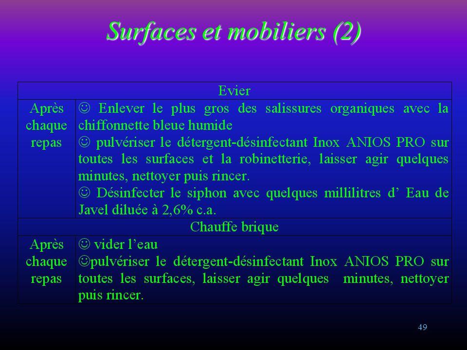 48 Surfaces et mobiliers