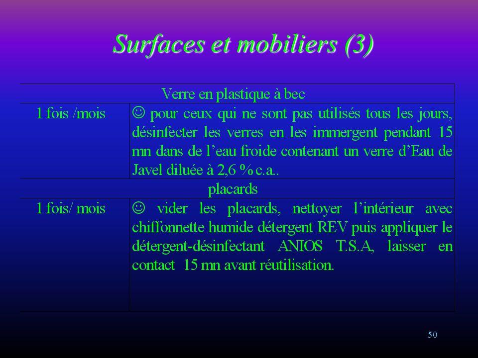 49 Surfaces et mobiliers (2)