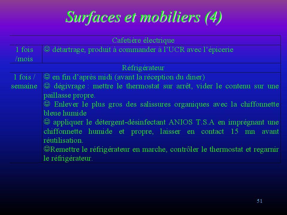 50 Surfaces et mobiliers (3)