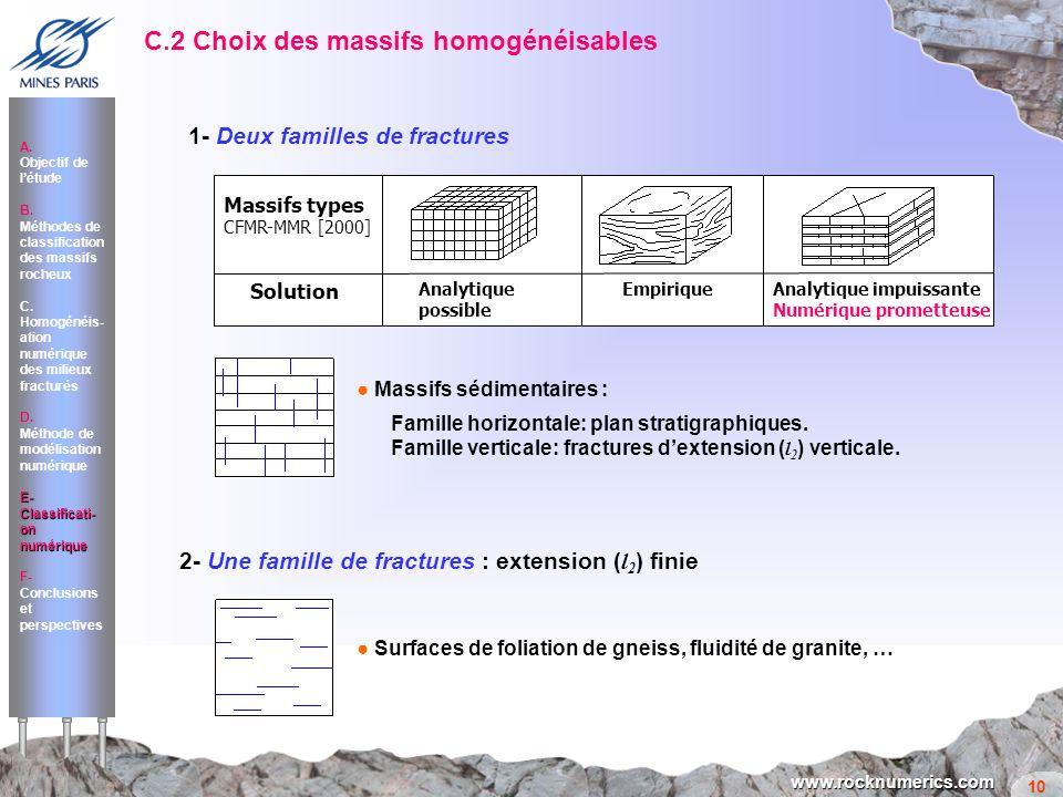 10 www.rocknumerics.com C.2 Choix des massifs homogénéisables Massifs sédimentaires : Famille horizontale: plan stratigraphiques. Famille verticale: f