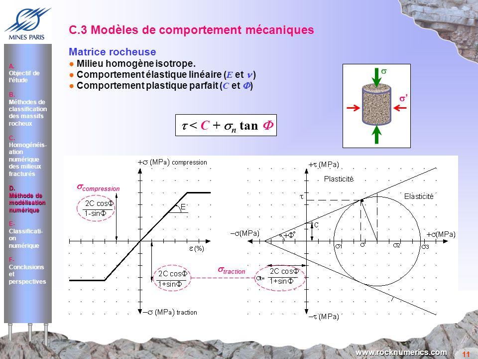 11 www.rocknumerics.com traction compression A. Objectif de létude B. Méthodes de classification des massifs rocheux C. Homogénéis- ation numérique de